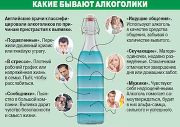 Какие бывают типы алкоголиков