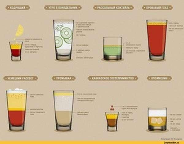 Напитки на похмелье