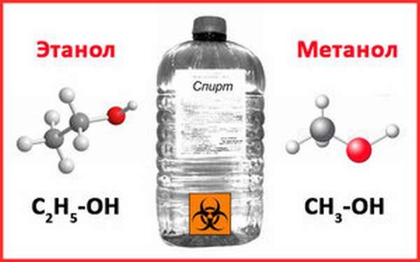 Насколько токсичен для человека метиловый спирт
