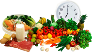 Основы правильного питания - описание