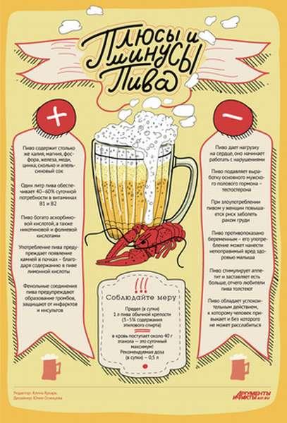 Как пить пиво в целях похудения