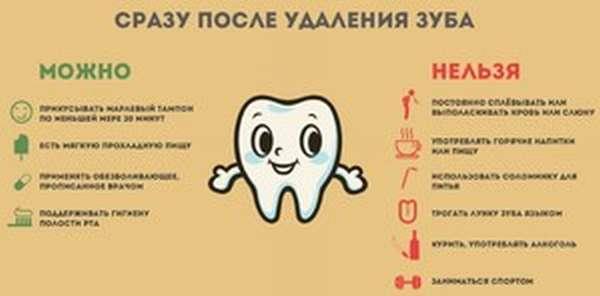 Как вести себя после удаления зуба