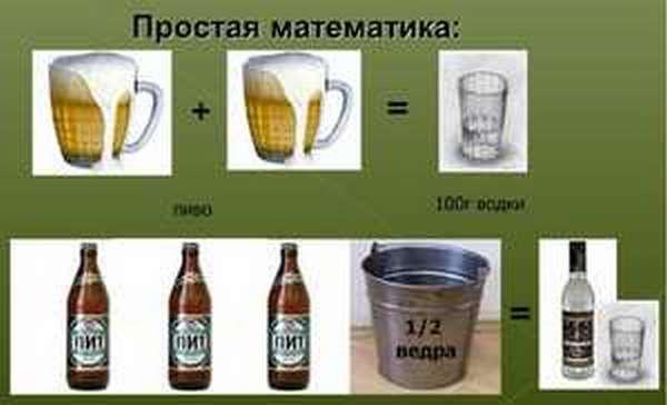 Как выпивать пиво и водку