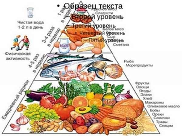 Как правильно питаться при циррозе