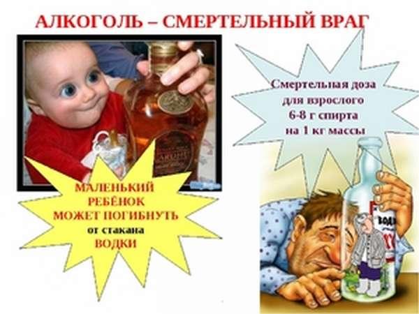 Смертельная доза алкоголя для