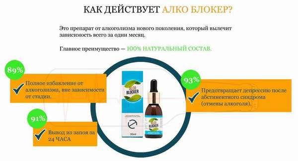 Действие препарата Алкоблокер