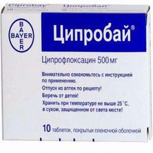 Как выглядит препарат Ципробай