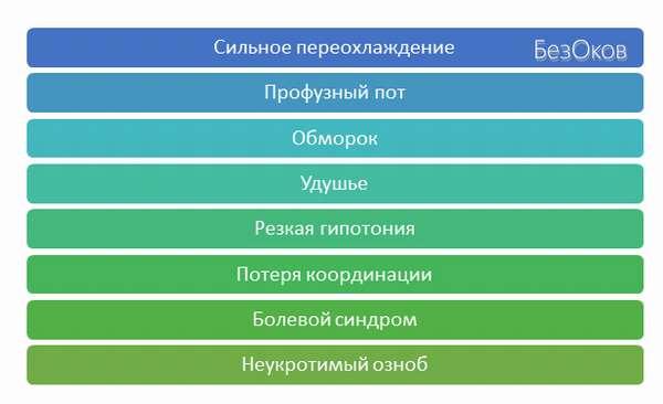 Некоторые причины