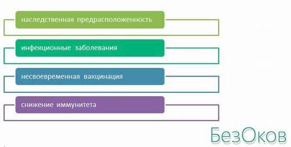 Причины развития ювенильного артрита