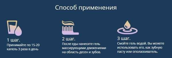 Способ применения препарата
