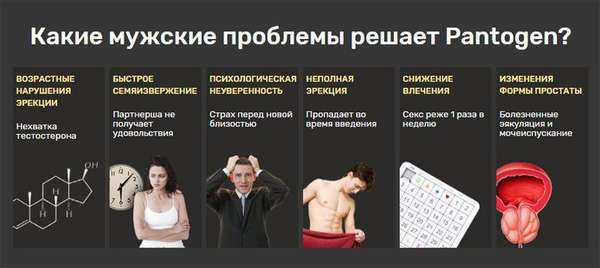 Решение многих мужских проблем