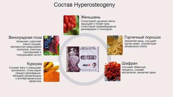 Состав Hyperosteogeny