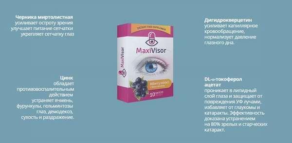 MaxiVisor состав