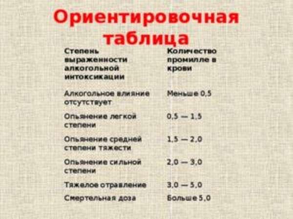 промилле2