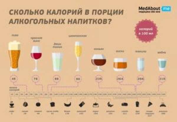 калорийность2